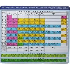 Коврик для мыши Cbr cmp 023 ''chemistry''. учебный. химия CMP 023